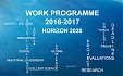 Commission's work program for 2017: facing main European challenges