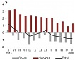 In May, annual deflation in Latvia constituted 0.8%
