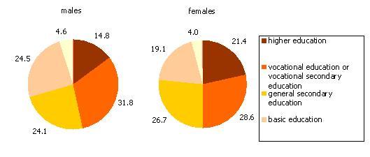 Смотреть Пенсия по старости для женщины в 2019 году. Последние изменения видео