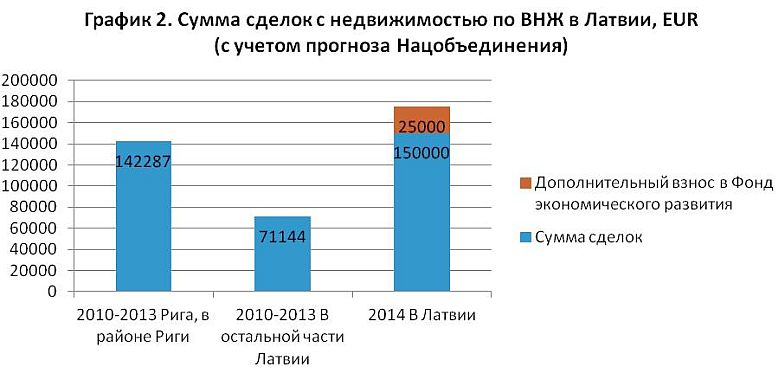 Иностранные инвестиции и их роль в экономике (Лекция)    Балтийский ... 33a7c7c89c985