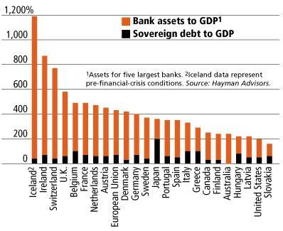 Кризис переизбытка спекулятивного капитала